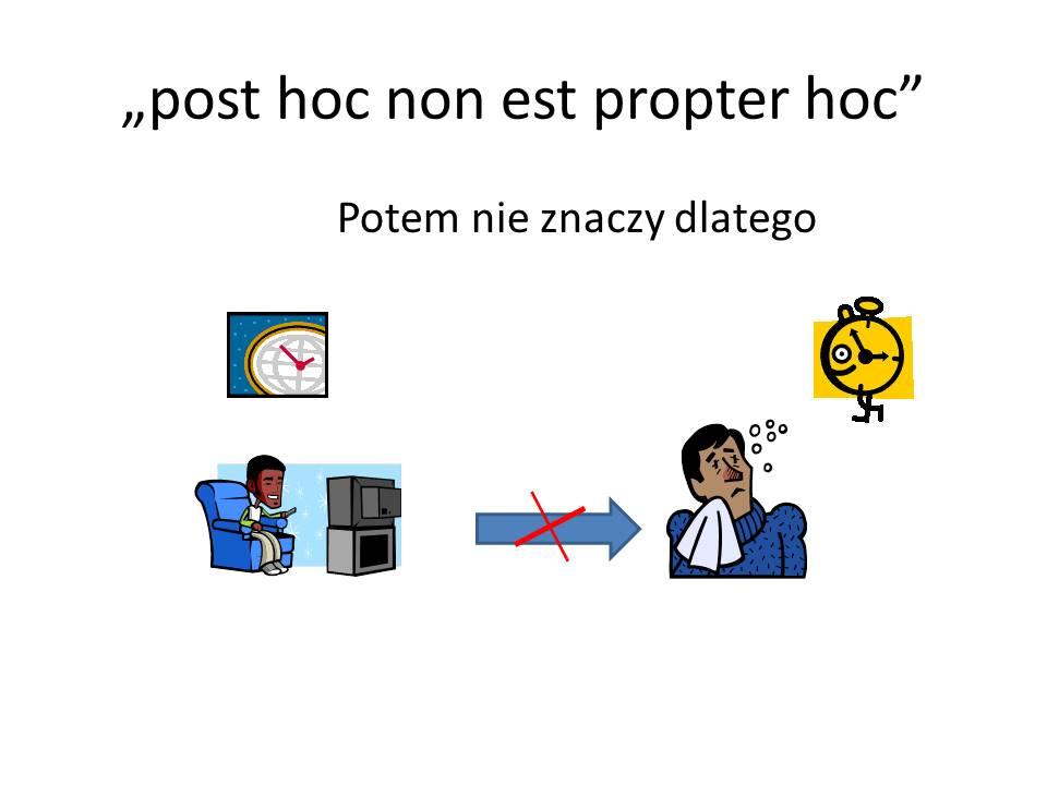 post hoc non