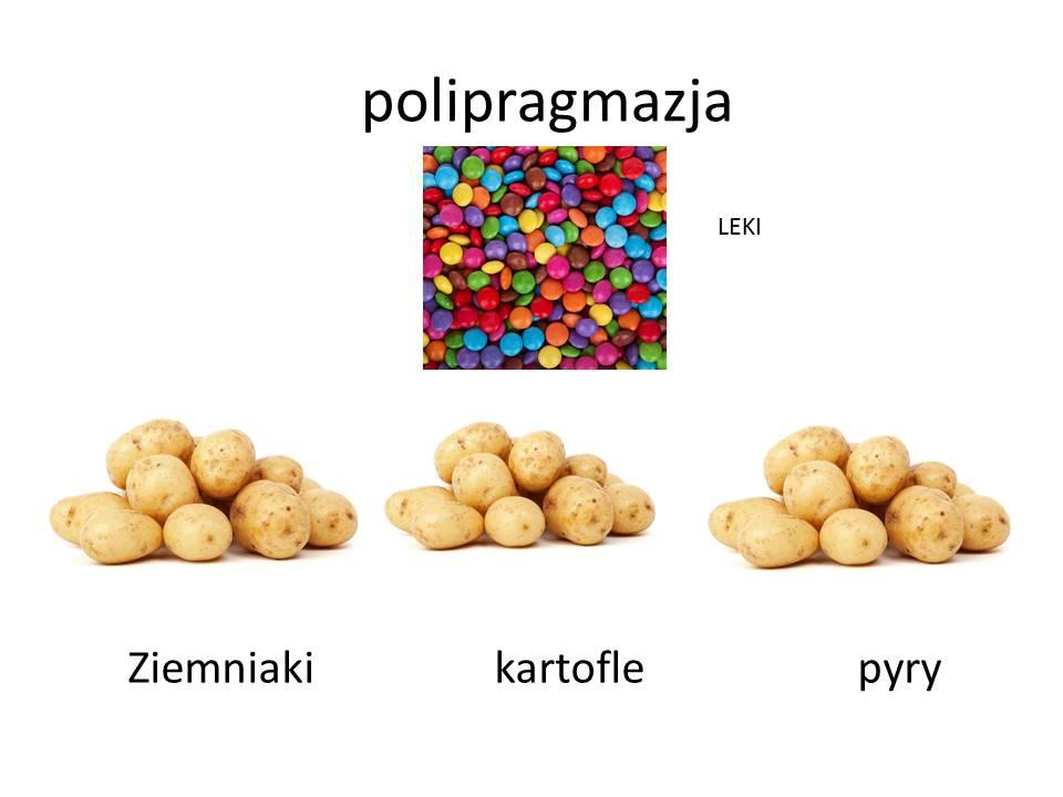 polipragmazja